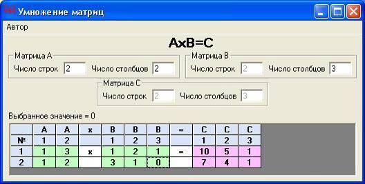 Формат и форматирование ячеек, листа, таблиц, чисел, дат в excel